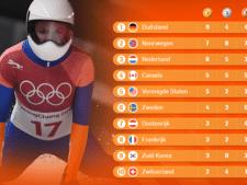 Stoch prolongeert goud, eerste Oranje-dag zónder medailles